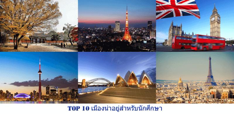 Top 10 best student cities