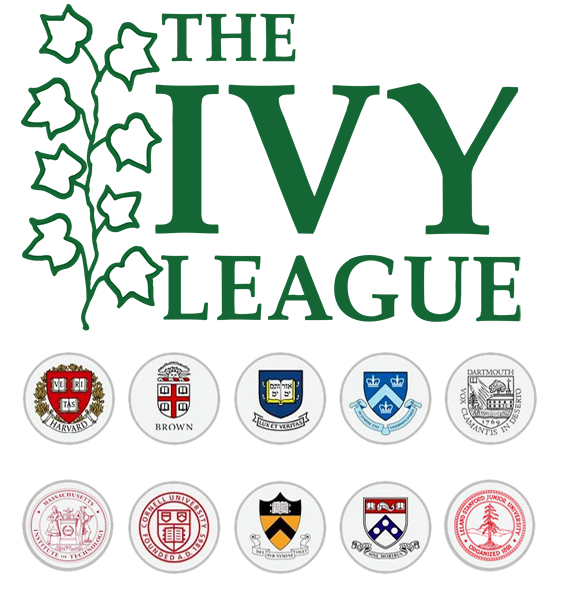 THE TOP EIGHT OF THE BEST USA UNIVERSITY  (The Ivy League)